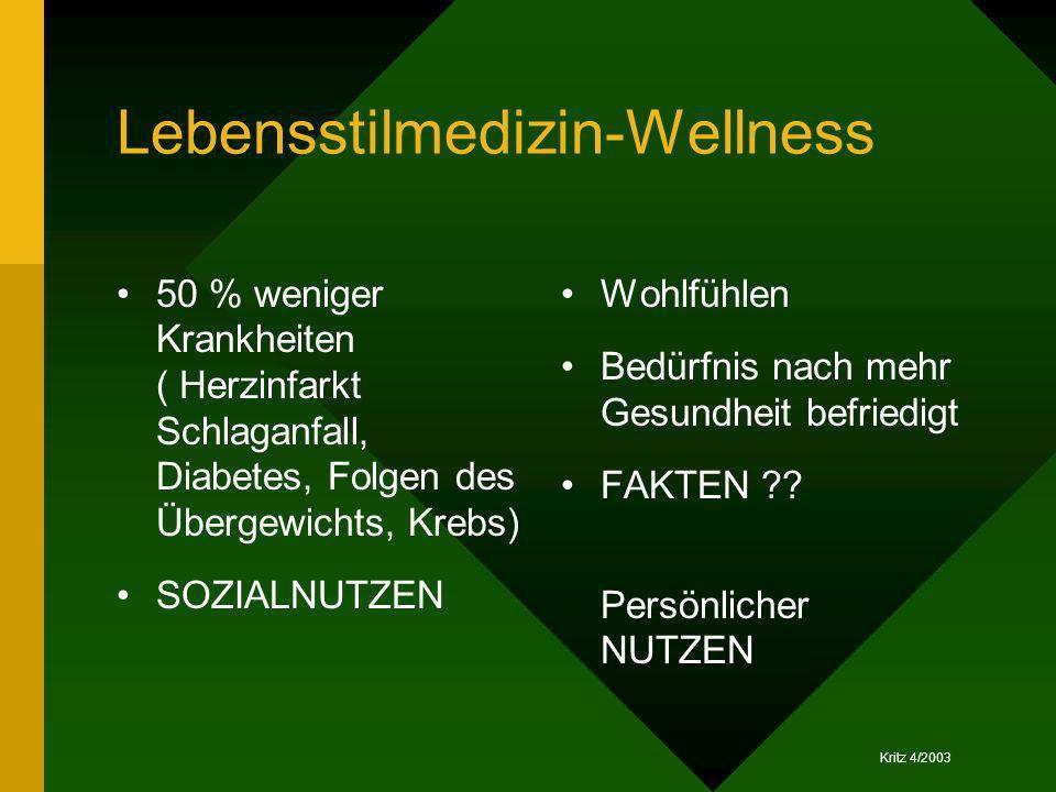 Kritz 4/2003 Lebensstilmedizin-Wellness 50 % weniger Krankheiten ( Herzinfarkt Schlaganfall, Diabetes, Folgen des Übergewichts, Krebs) SOZIALNUTZEN Wo