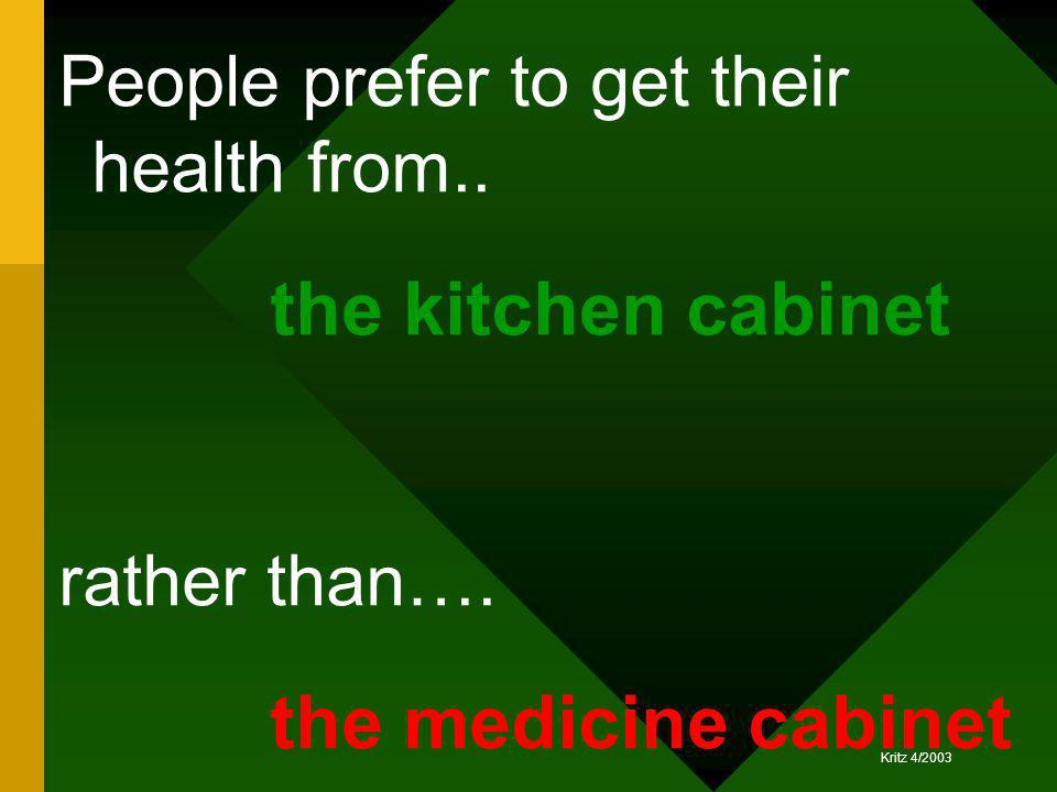 Kritz 4/2003 People prefer to get their health from.. the kitchen cabinet rather than…. the medicine cabinet