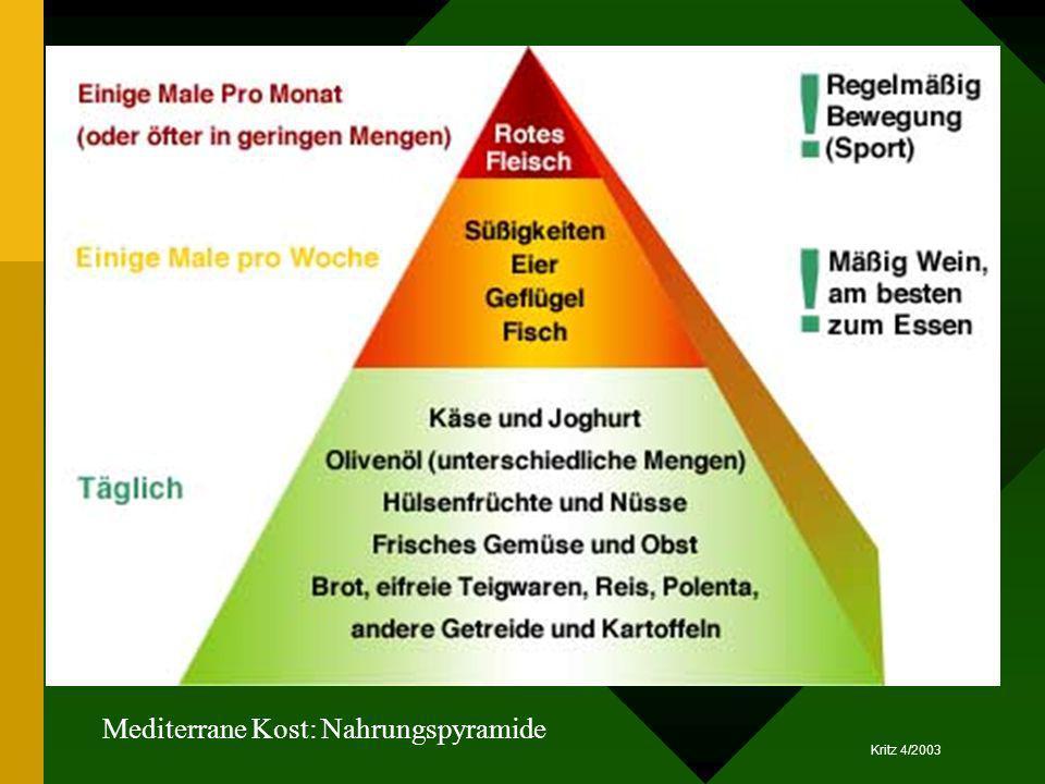 Kritz 4/2003 Mediterrane Kost: Nahrungspyramide