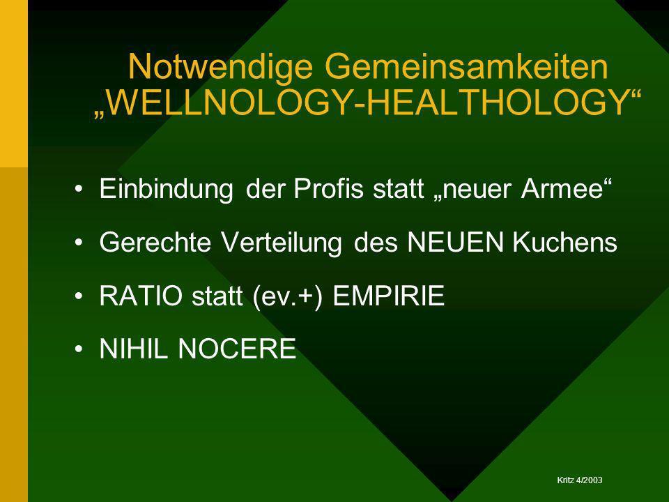 Kritz 4/2003 Notwendige Gemeinsamkeiten WELLNOLOGY-HEALTHOLOGY Einbindung der Profis statt neuer Armee Gerechte Verteilung des NEUEN Kuchens RATIO sta