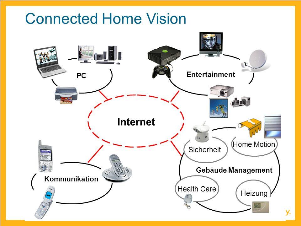 Connected Home Vision Entertainment PC Gebäude Management Sicherheit Home Motion Heizung Internet Kommunikation HealthCare