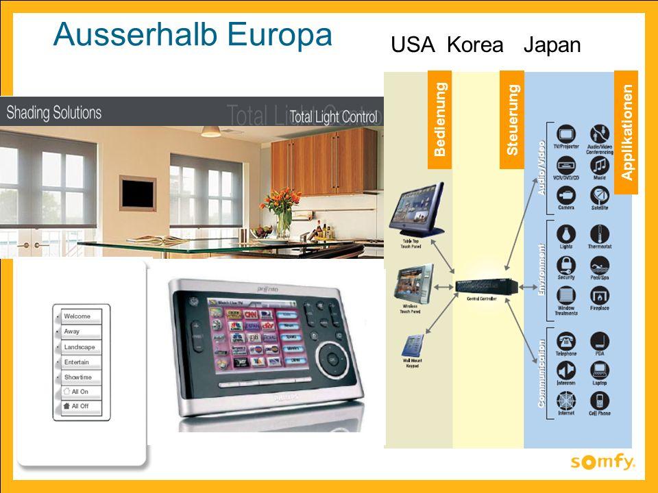 Ausserhalb Europa USA Korea Japan BedienungSteuerung Applikationen