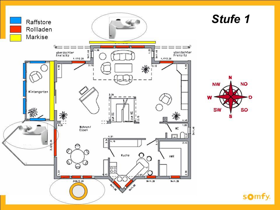 Raffstore Rollladen Markise Stufe 1