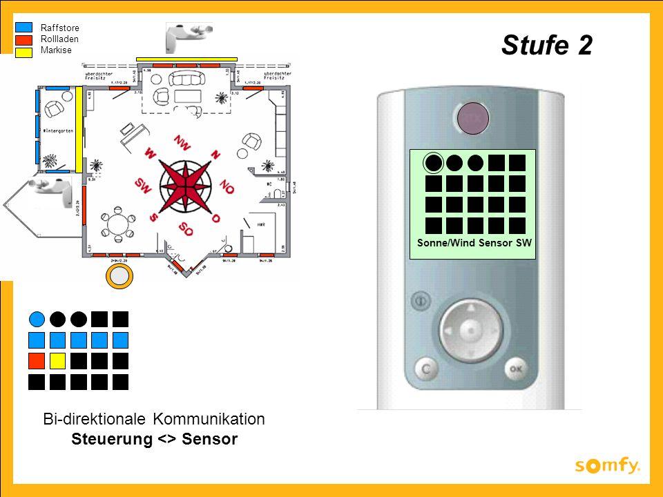 Sonne/Wind Sensor SW Bi-direktionale Kommunikation Steuerung <> Sensor Raffstore Rollladen Markise Stufe 2