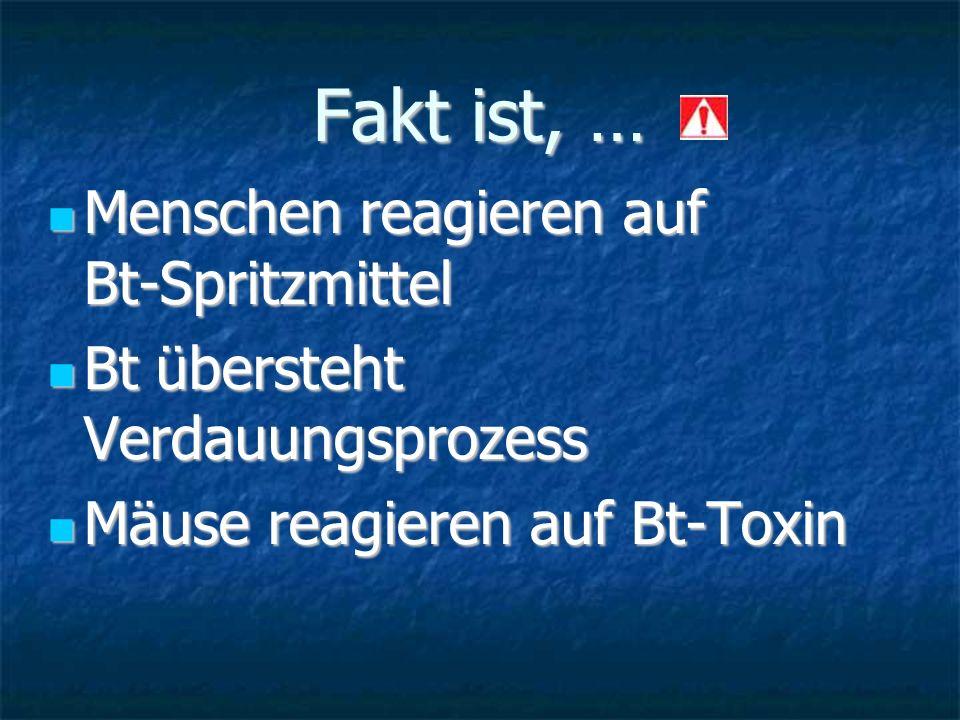 Fakt ist, … Menschen reagieren auf Bt-Spritzmittel Menschen reagieren auf Bt-Spritzmittel Bt übersteht Verdauungsprozess Bt übersteht Verdauungsprozes