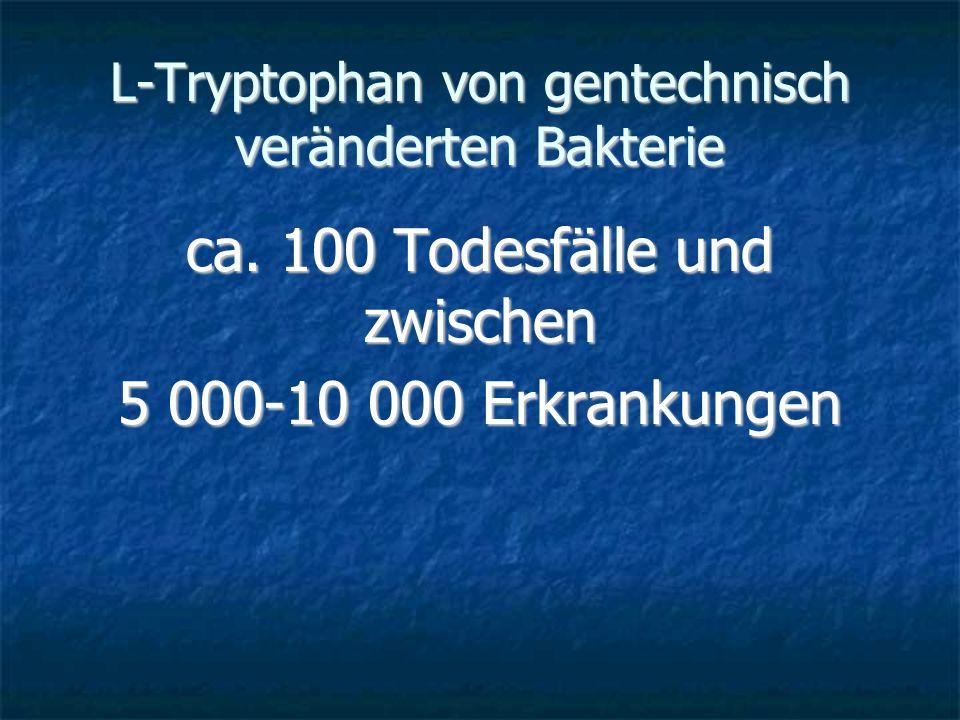 L-Tryptophan von gentechnisch veränderten Bakterie ca. 100 Todesfälle und zwischen 5 000-10 000 Erkrankungen