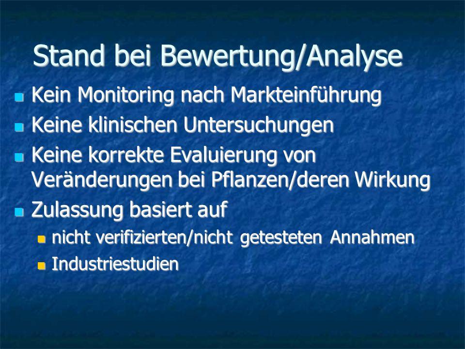 Stand bei Bewertung/Analyse Kein Monitoring nach Markteinführung Kein Monitoring nach Markteinführung Keine klinischen Untersuchungen Keine klinischen