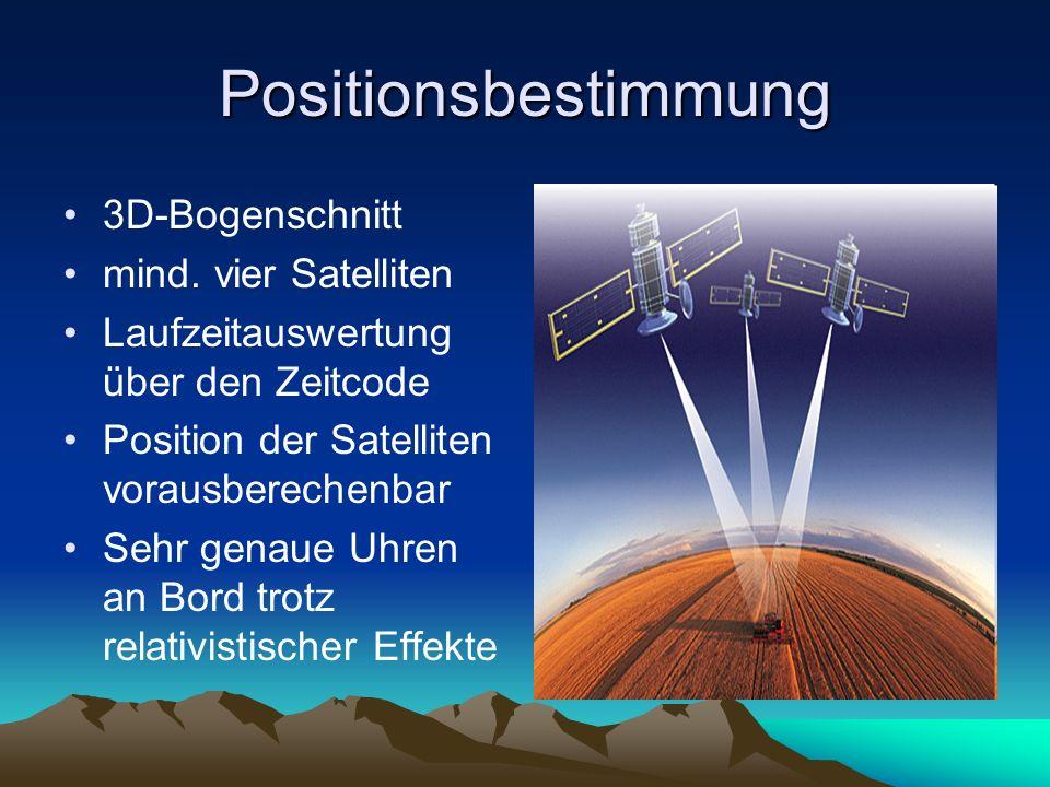 Positionsbestimmung 3D-Bogenschnitt mind. vier Satelliten Laufzeitauswertung über den Zeitcode Position der Satelliten vorausberechenbar Sehr genaue U