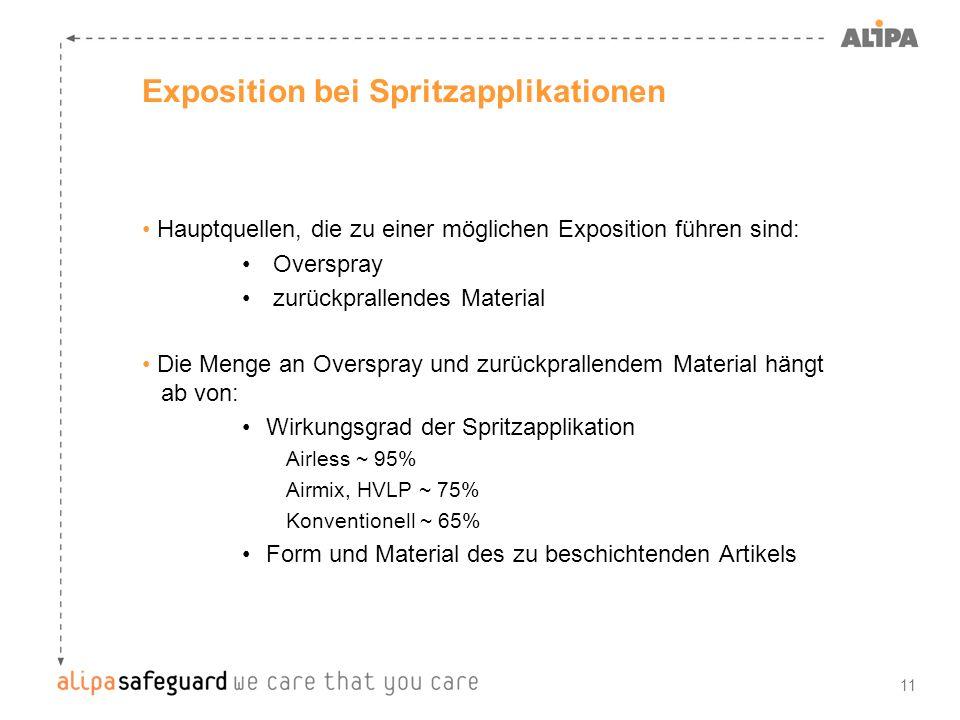 11 Exposition bei Spritzapplikationen Hauptquellen, die zu einer möglichen Exposition führen sind: Overspray zurückprallendes Material Die Menge an Ov