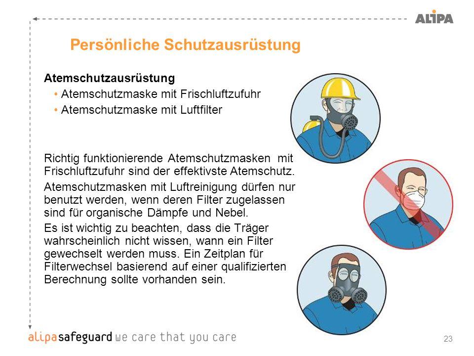 23 Persönliche Schutzausrüstung Atemschutzausrüstung Atemschutzmaske mit Frischluftzufuhr Atemschutzmaske mit Luftfilter Richtig funktionierende Atems