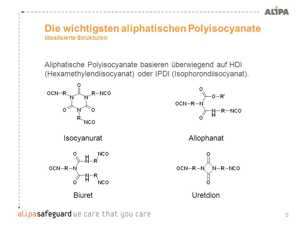 5 Die wichtigsten aliphatischen Polyisocyanate Idealisierte Strukturen Aliphatische Polyisocyanate basieren überwiegend auf HDI (Hexamethylendiisocyan