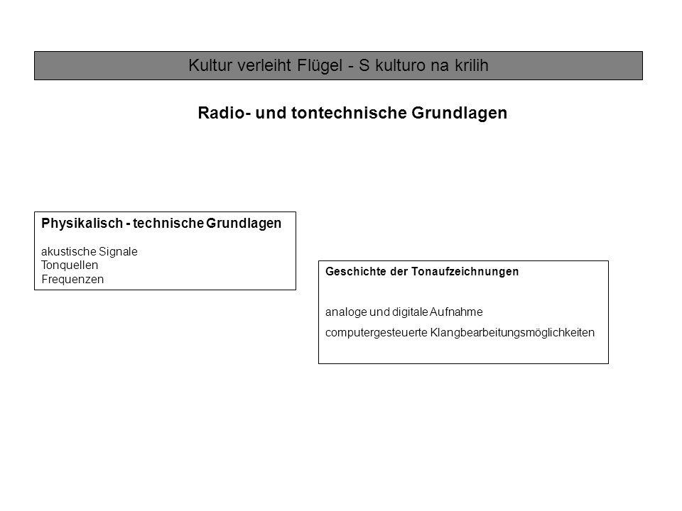 Kultur verleiht Flügel - S kulturo na krilih Physikalisch - technische Grundlagen akustische Signale Tonquellen Frequenzen Radio- und tontechnische Gr