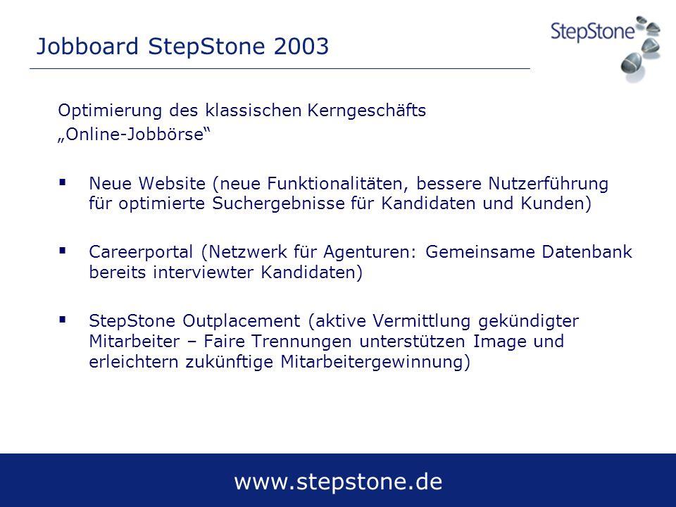 www.stepstone.de Jobboard StepStone 2003 Optimierung des klassischen Kerngeschäfts Online-Jobbörse Neue Website (neue Funktionalitäten, bessere Nutzer
