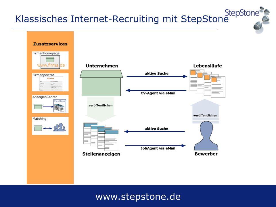 www.stepstone.de Klassisches Internet-Recruiting mit StepStone