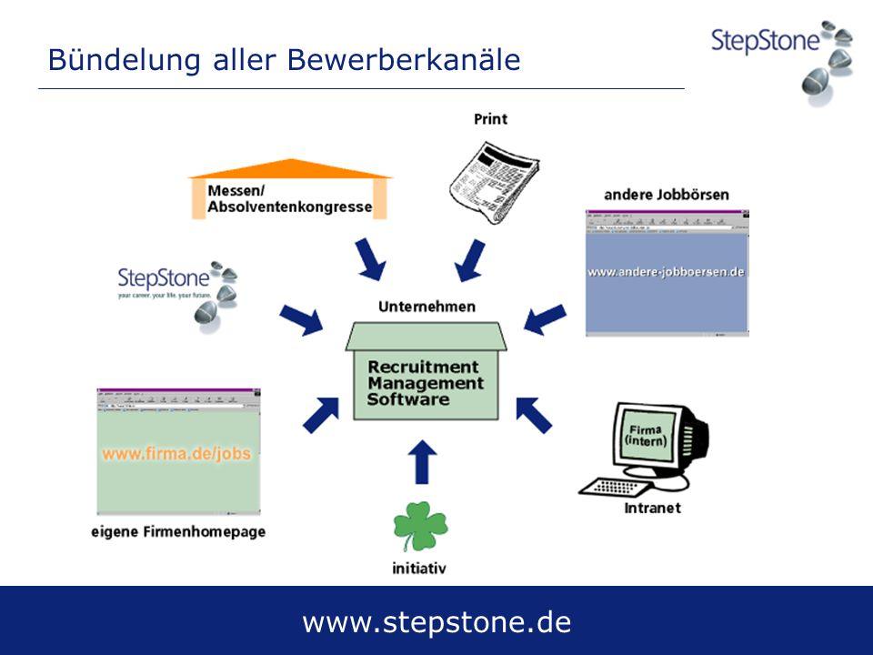 www.stepstone.de Bündelung aller Bewerberkanäle