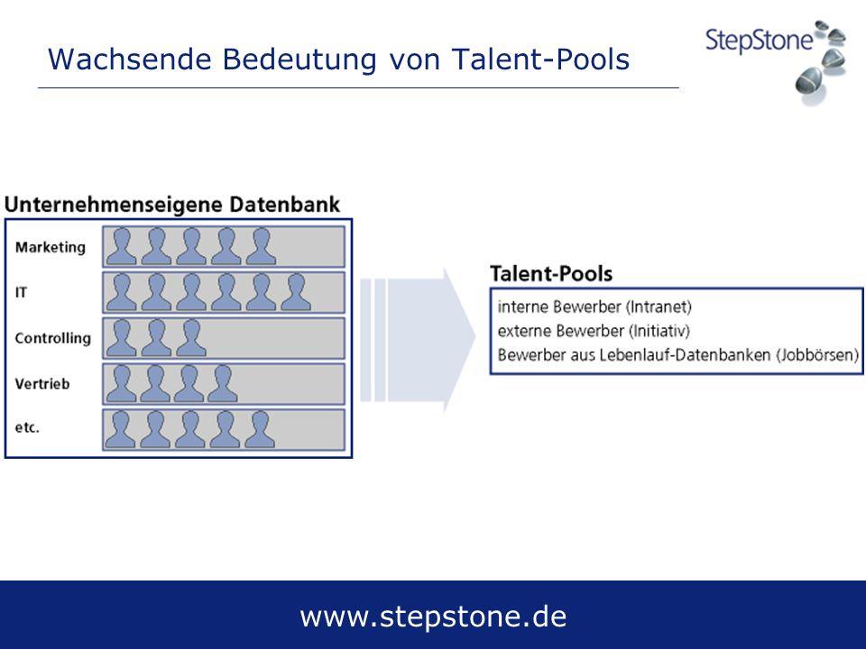 www.stepstone.de Wachsende Bedeutung von Talent-Pools