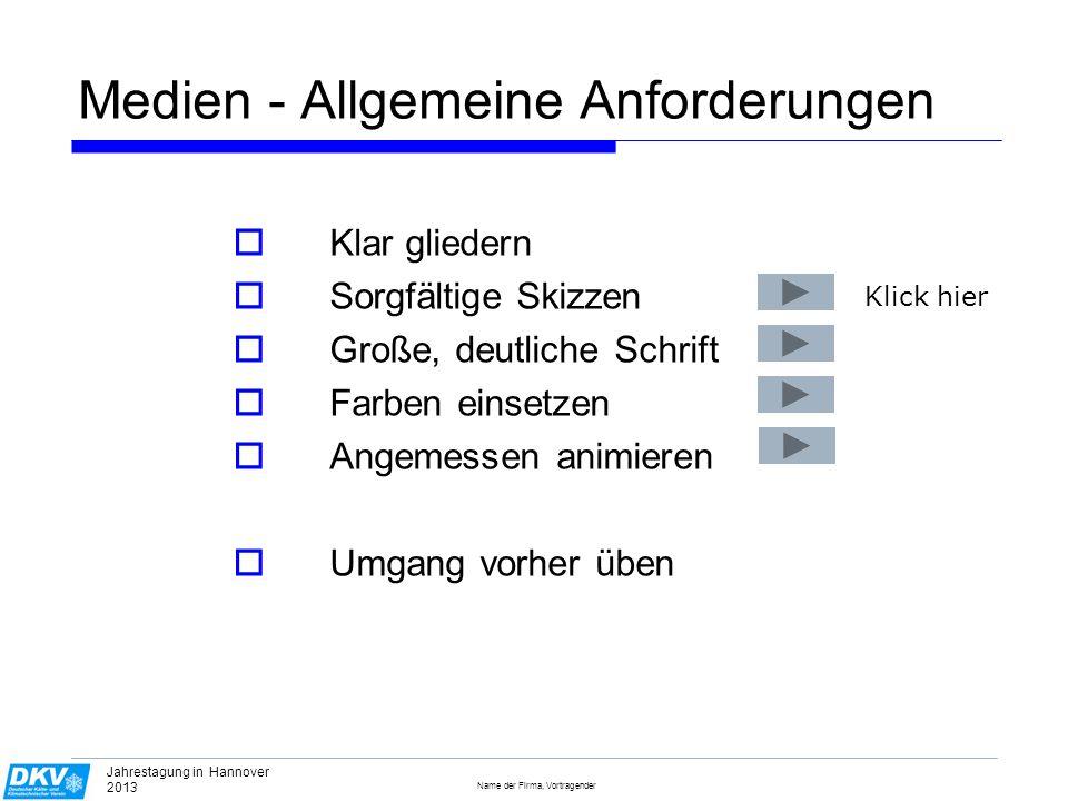 Name der Firma, Vortragender Jahrestagung in Hannover 2013 Spezielle Anforderungen - Beamer Standardfont ohne Serifen : z.