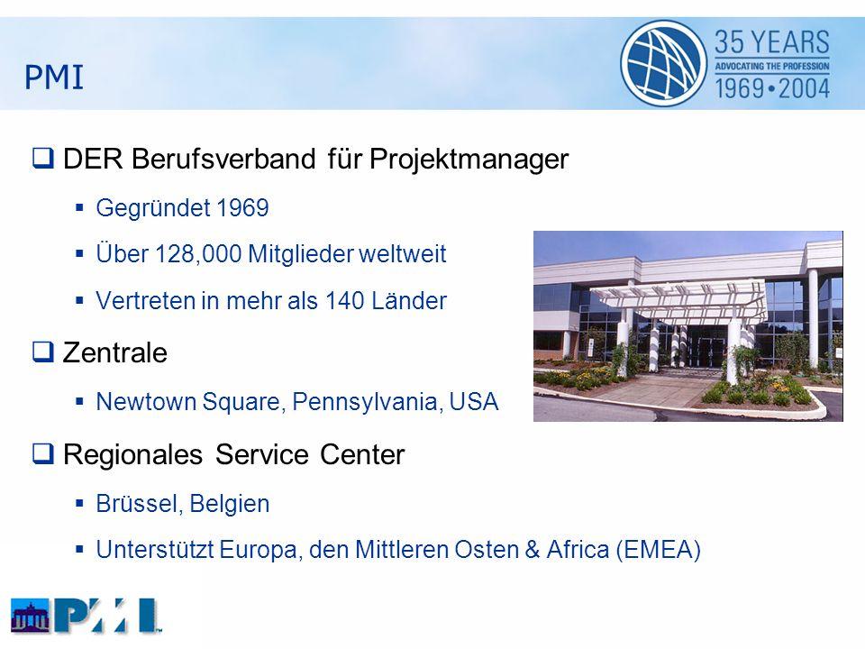 DER Berufsverband für Projektmanager Gegründet 1969 Über 128,000 Mitglieder weltweit Vertreten in mehr als 140 Länder Zentrale Newtown Square, Pennsylvania, USA Regionales Service Center Brüssel, Belgien Unterstützt Europa, den Mittleren Osten & Africa (EMEA) PMI