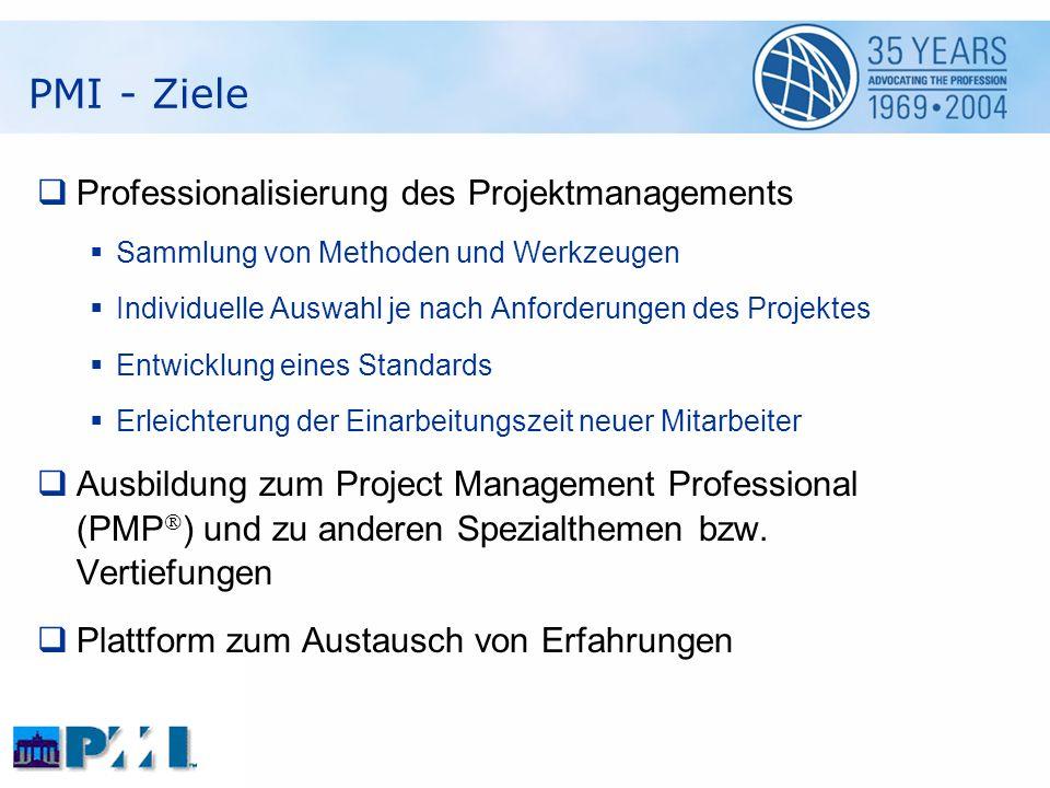 PMI Periodika Project Management Journal ® quartalsweise PM Network ® monatlich PMI Today ® monatlich Das größte Angebot an Veröffentlichungen zum Thema