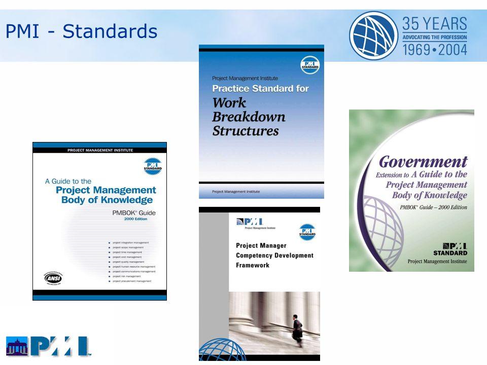 PMI - Standards