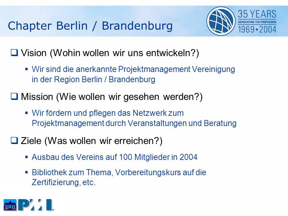Vision (Wohin wollen wir uns entwickeln?) Wir sind die anerkannte Projektmanagement Vereinigung in der Region Berlin / Brandenburg Mission (Wie wollen wir gesehen werden?) Wir fördern und pflegen das Netzwerk zum Projektmanagement durch Veranstaltungen und Beratung Ziele (Was wollen wir erreichen?) Ausbau des Vereins auf 100 Mitglieder in 2004 Bibliothek zum Thema, Vorbereitungskurs auf die Zertifizierung, etc.