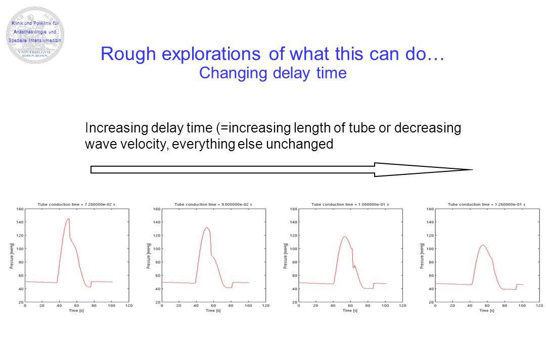 Klinik und Poliklinik für Anästhesiologie und Spezielle Intensivmedizin Rough explorations of what this can do… Changing delay time Increasing delay t