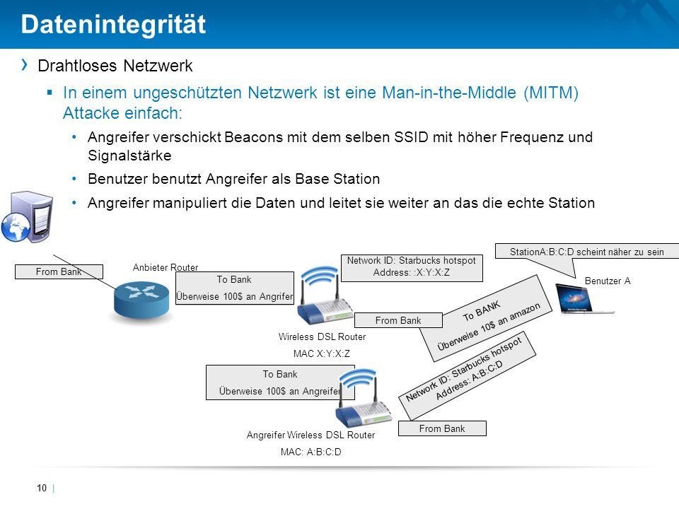 Datenintegrität Drahtloses Netzwerk In einem ungeschützten Netzwerk ist eine Man-in-the-Middle (MITM) Attacke einfach: Angreifer verschickt Beacons mi
