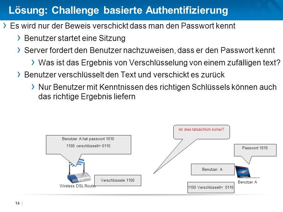 Lösung: Challenge basierte Authentifizierung 14 | Es wird nur der Beweis verschickt dass man den Passwort kennt Benutzer startet eine Sitzung Server f