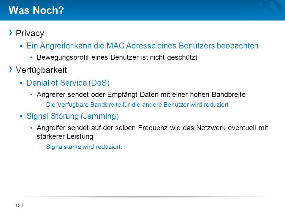 Was Noch? Privacy Ein Angreifer kann die MAC Adresse eines Benutzers beobachten Bewegungsprofil eines Benutzer ist nicht geschützt Verfügbarkeit Denia