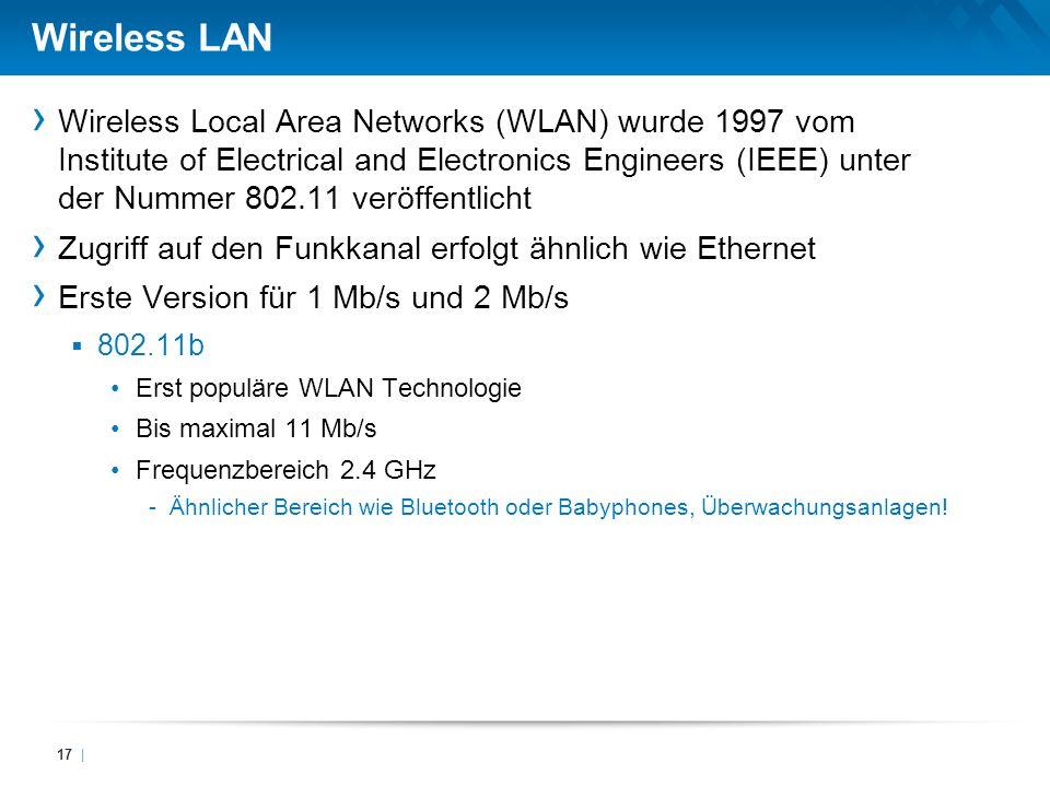 Wireless LAN Wireless Local Area Networks (WLAN) wurde 1997 vom Institute of Electrical and Electronics Engineers (IEEE) unter der Nummer 802.11 veröf
