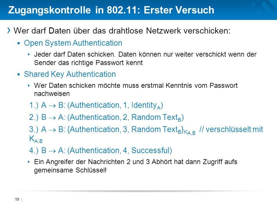 Zugangskontrolle in 802.11: Erster Versuch Wer darf Daten über das drahtlose Netzwerk verschicken: Open System Authentication Jeder darf Daten schicke