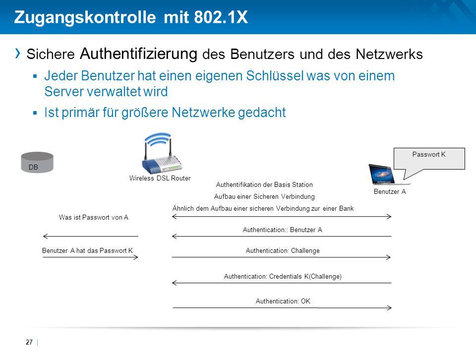Zugangskontrolle mit 802.1X Sichere Authentifizierung des Benutzers und des Netzwerks Jeder Benutzer hat einen eigenen Schlüssel was von einem Server