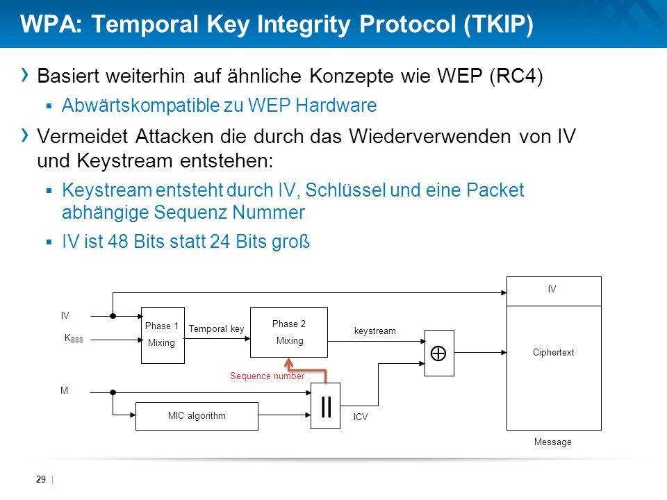 WPA: Temporal Key Integrity Protocol (TKIP) Basiert weiterhin auf ähnliche Konzepte wie WEP (RC4) Abwärtskompatible zu WEP Hardware Vermeidet Attacken