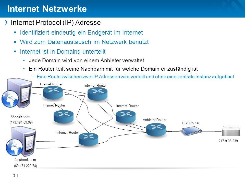 Internet Netzwerke Internet Protocol (IP) Adresse Identifiziert eindeutig ein Endgerät im Internet Wird zum Datenaustausch im Netzwerk benutzt Interne