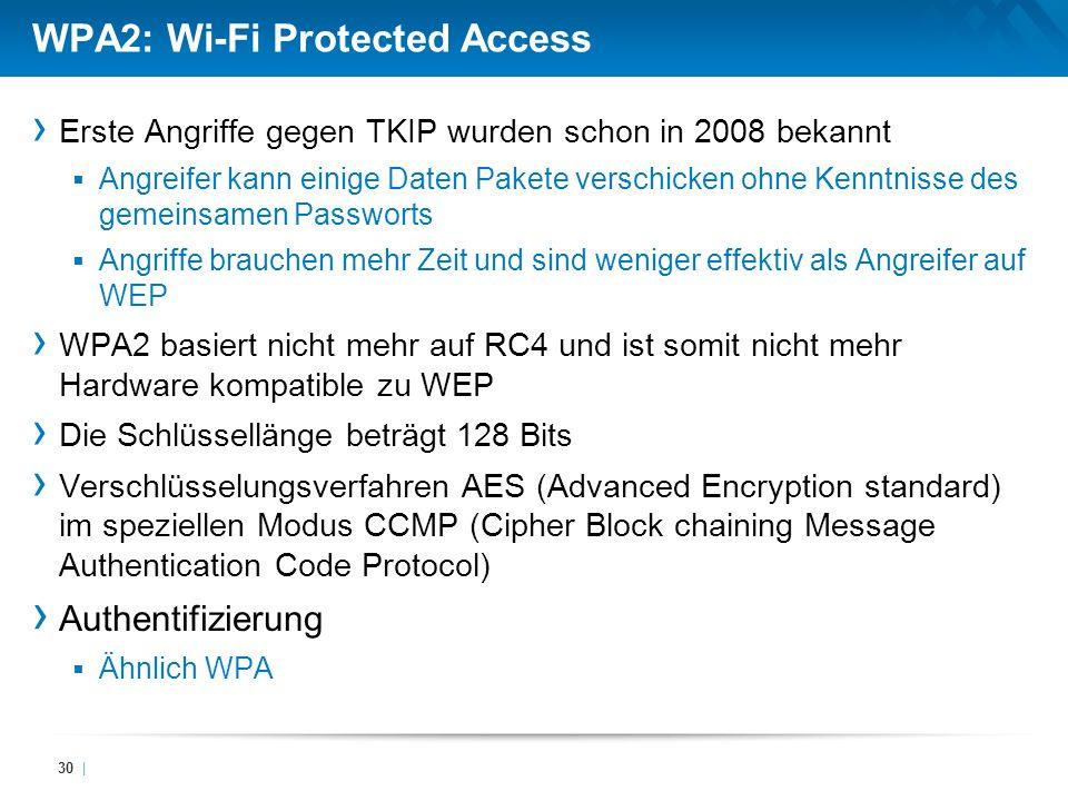 WPA2: Wi-Fi Protected Access Erste Angriffe gegen TKIP wurden schon in 2008 bekannt Angreifer kann einige Daten Pakete verschicken ohne Kenntnisse des