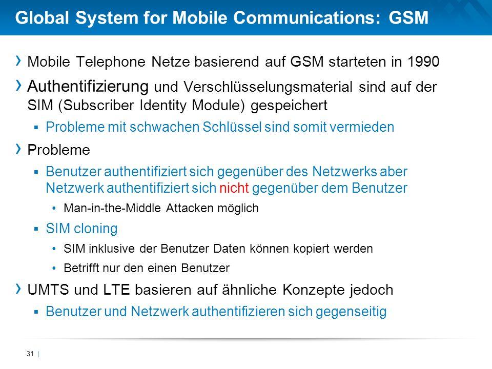 Global System for Mobile Communications: GSM Mobile Telephone Netze basierend auf GSM starteten in 1990 Authentifizierung und Verschlüsselungsmaterial