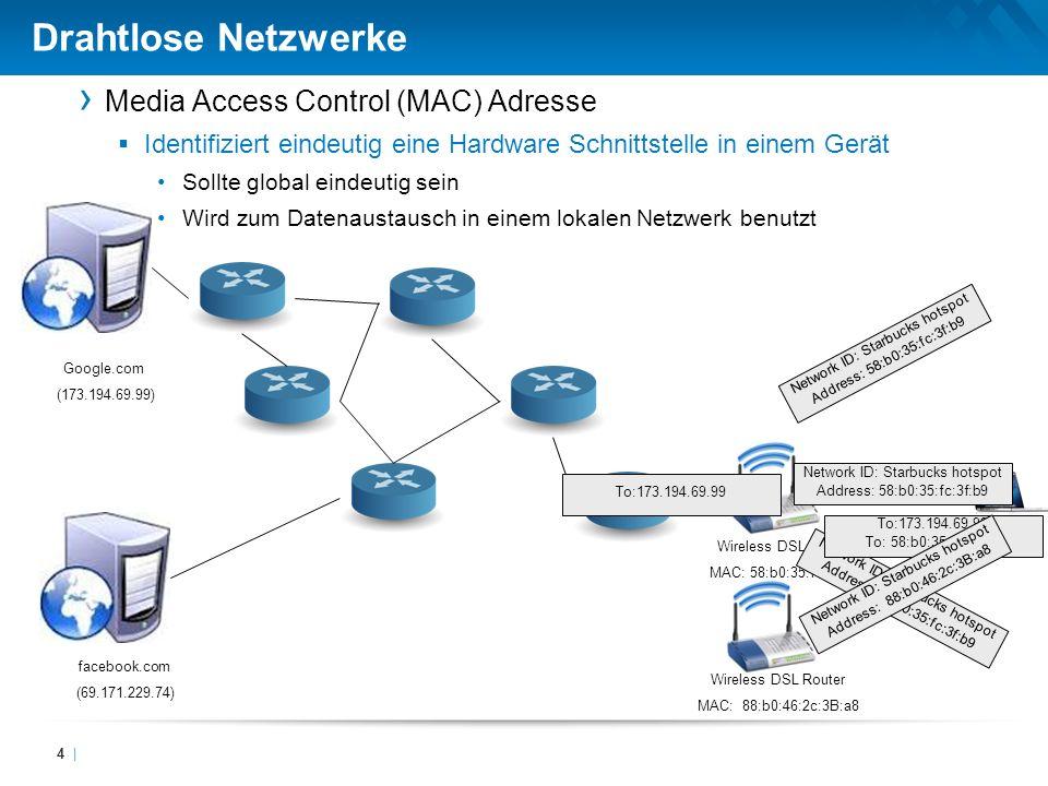 Drahtlose Netzwerke Media Access Control (MAC) Adresse Identifiziert eindeutig eine Hardware Schnittstelle in einem Gerät Sollte global eindeutig sein