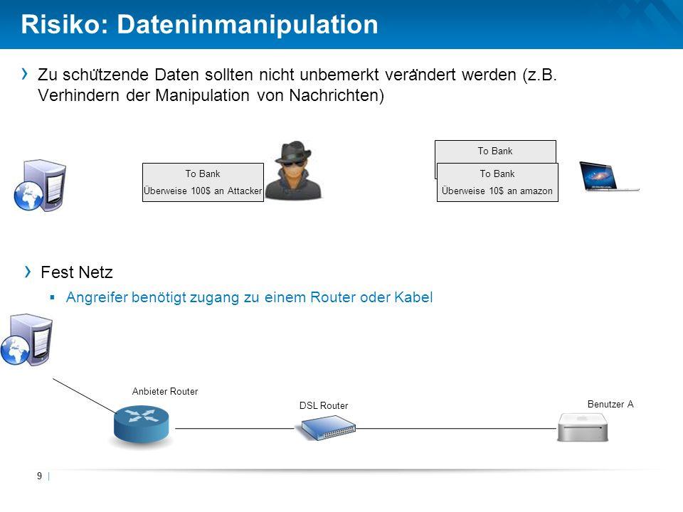 Datenintegrität Drahtloses Netzwerk In einem ungeschützten Netzwerk ist eine Man-in-the-Middle (MITM) Attacke einfach: Angreifer verschickt Beacons mit dem selben SSID mit höher Frequenz und Signalstärke Benutzer benutzt Angreifer als Base Station Angreifer manipuliert die Daten und leitet sie weiter an das die echte Station 10 | Wireless DSL Router MAC X:Y:X:Z Benutzer A Anbieter Router StationA:B:C:D scheint näher zu sein To BANK Überweise 10$ an amazon From Bank To Bank Überweise 100$ an Angrifer To Bank Überweise 100$ an Angreifer Angreifer Wireless DSL Router MAC: A:B:C:D Network ID: Starbucks hotspot Address: A:B:C:D Network ID: Starbucks hotspot Address: :X:Y:X:Z From Bank