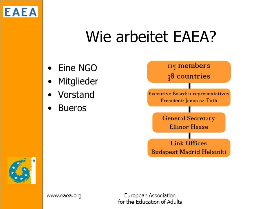 www.eaea.orgEuropean Association for the Education of Adults Was macht EAEA.