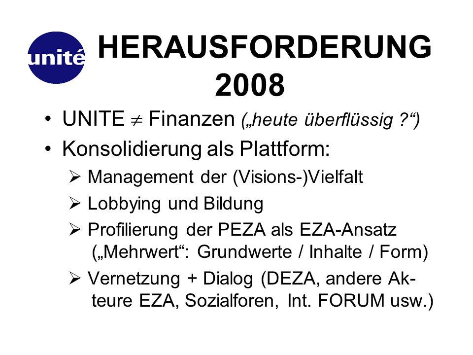HERAUSFORDERUNG 2008 UNITE Finanzen (heute überflüssig ?) Konsolidierung als Plattform: Management der (Visions-)Vielfalt Lobbying und Bildung Profilierung der PEZA als EZA-Ansatz (Mehrwert: Grundwerte / Inhalte / Form) Vernetzung + Dialog (DEZA, andere Ak- teure EZA, Sozialforen, Int.