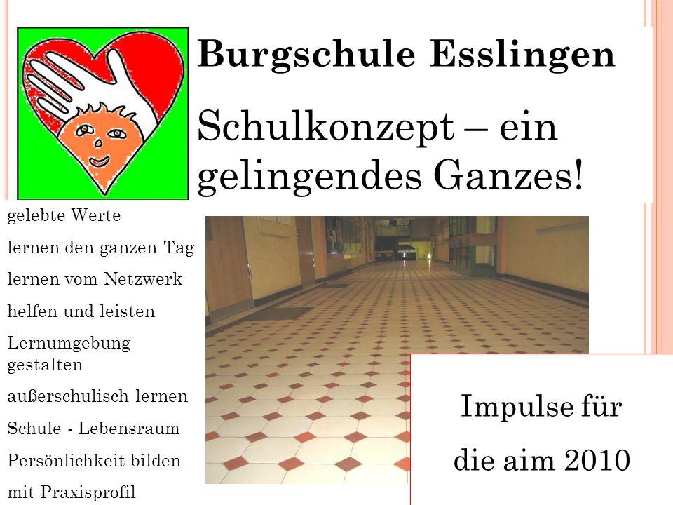 2 Burgschule Esslingen Schulkonzept – ein gelingendes Ganzes! Impulse für die aim 2010 gelebte Werte lernen den ganzen Tag lernen vom Netzwerk helfen
