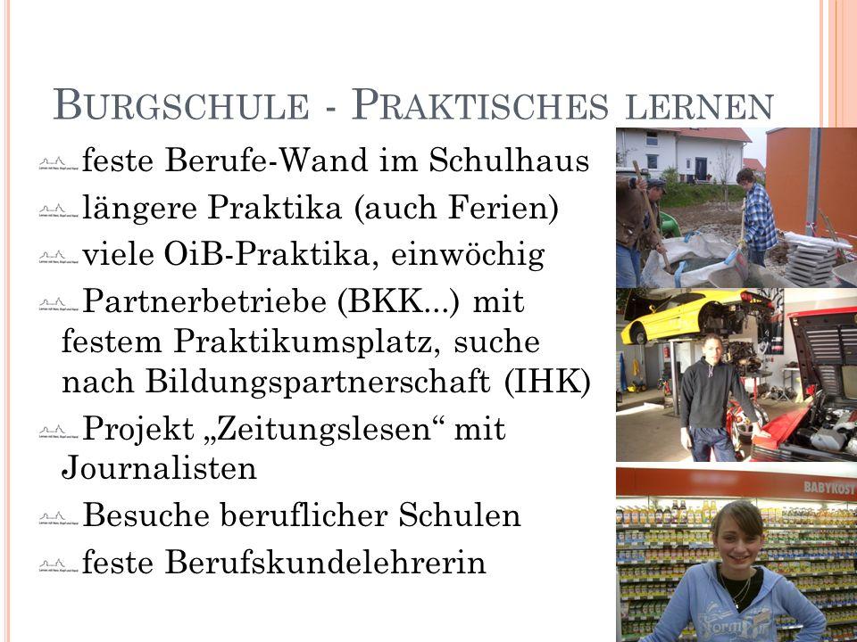 B URGSCHULE - P RAKTISCHES LERNEN feste Berufe-Wand im Schulhaus längere Praktika (auch Ferien) viele OiB-Praktika, einwöchig Partnerbetriebe (BKK...)