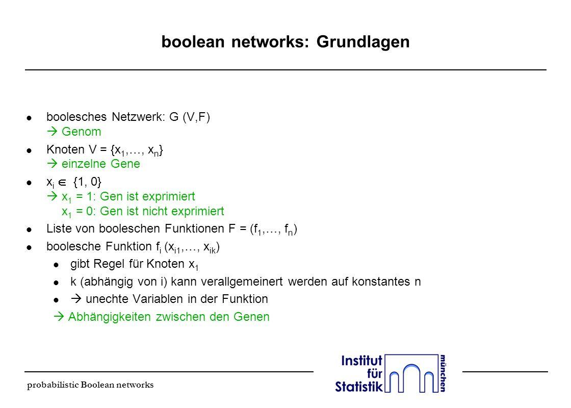 probabilistic Boolean networks boolean networks: Grundlagen l boolesches Netzwerk: G (V,F) Genom l Knoten V = {x 1,…, x n } einzelne Gene l x i {1, 0}