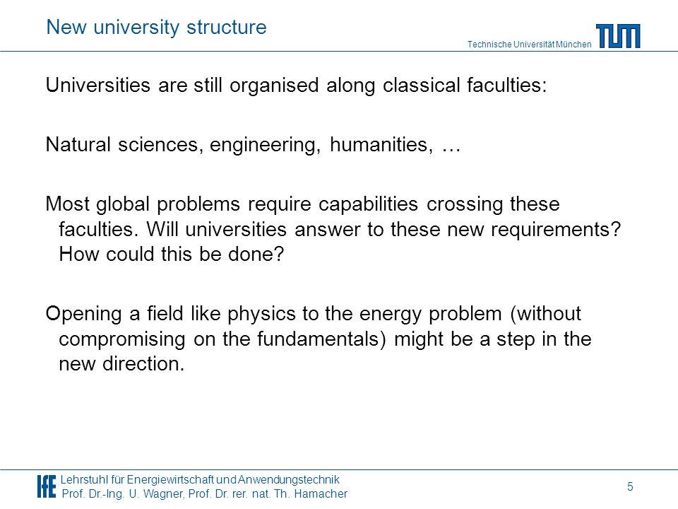 Technische Universität München Lehrstuhl für Energiewirtschaft und Anwendungstechnik Prof. Dr.-Ing. U. Wagner, Prof. Dr. rer. nat. Th. Hamacher 5 New