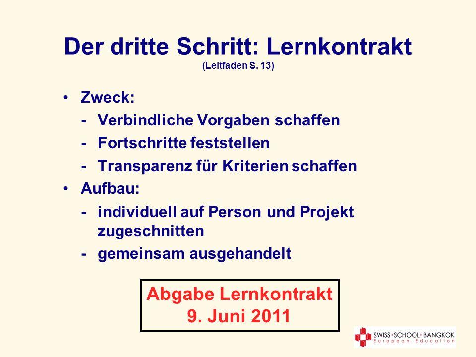 Der dritte Schritt: Lernkontrakt (Leitfaden S. 13) Zweck: -Verbindliche Vorgaben schaffen -Fortschritte feststellen -Transparenz für Kriterien schaffe