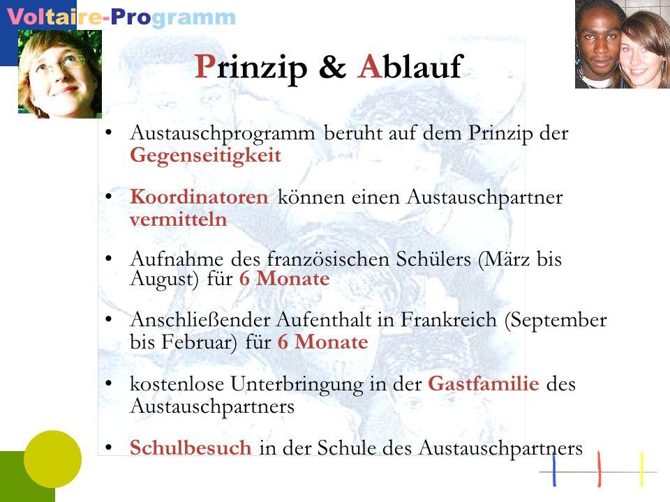 Voltaire-Programm Prinzip & Ablauf Austauschprogramm beruht auf dem Prinzip der Gegenseitigkeit Koordinatoren können einen Austauschpartner vermitteln