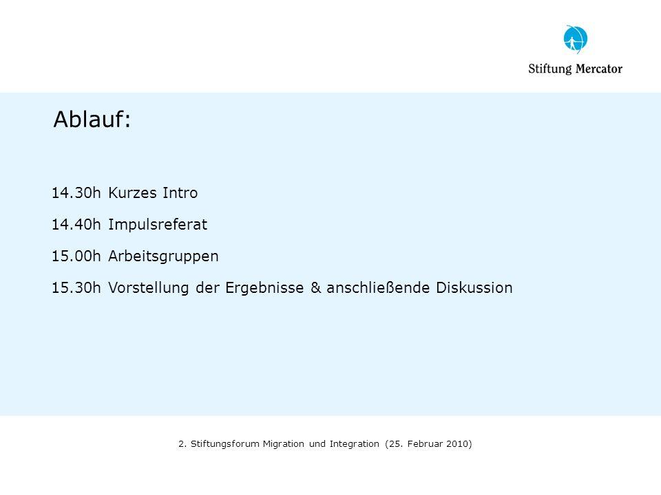 Ablauf: 14.30h Kurzes Intro 14.40h Impulsreferat 15.00h Arbeitsgruppen 15.30h Vorstellung der Ergebnisse & anschließende Diskussion