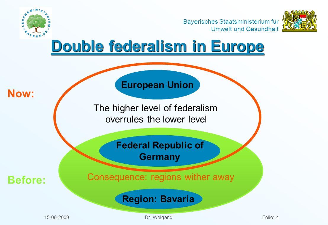Bayerisches Staatsministerium für Umwelt und Gesundheit 15-09-2009 Dr. WeigandFolie: 4 Double federalism in Europe Now: The higher level of federalism
