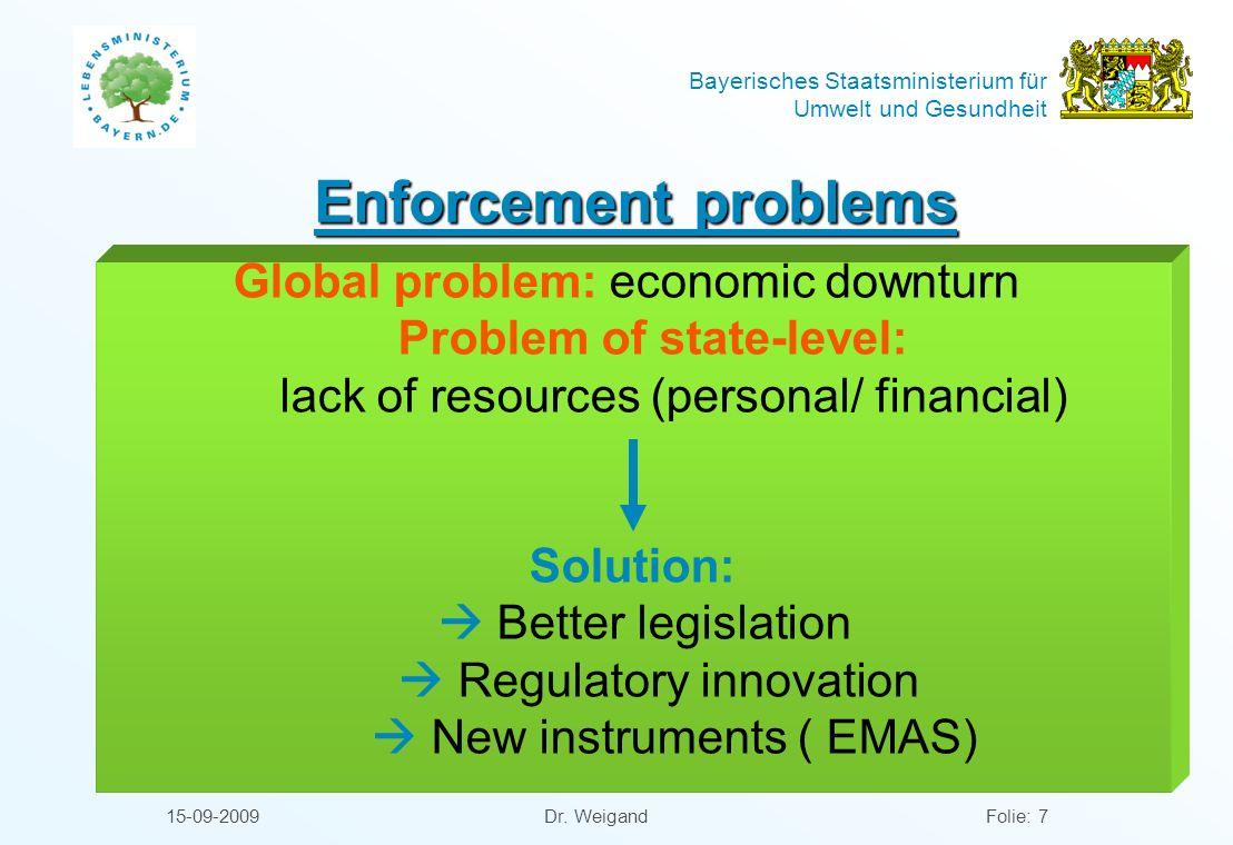 Bayerisches Staatsministerium für Umwelt und Gesundheit 15-09-2009 Dr. WeigandFolie: 7 Enforcement problems Global problem: economic downturn Problem