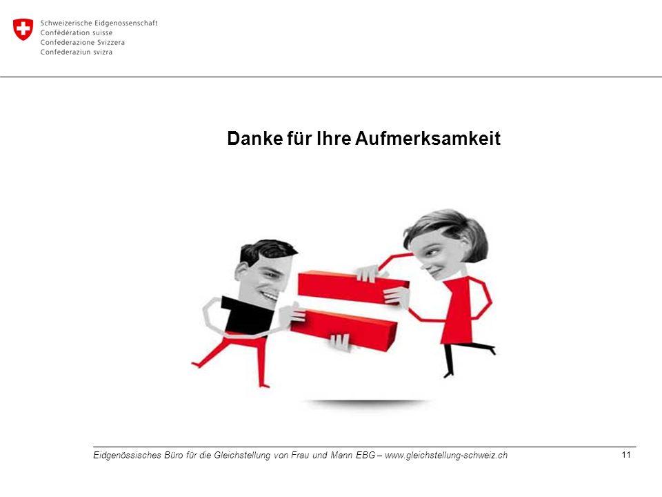 11 Eidgenössisches Büro für die Gleichstellung von Frau und Mann EBG – www.gleichstellung-schweiz.ch Danke für Ihre Aufmerksamkeit